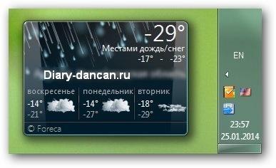 Странный прогноз погоды