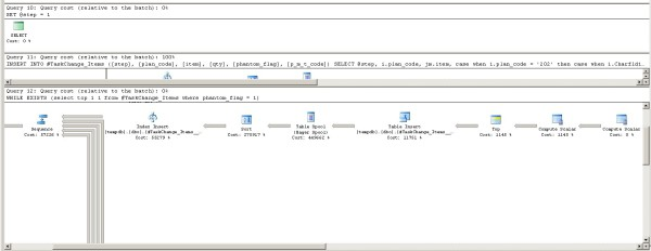 SQL сошел с ума
